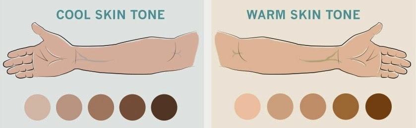 Cool Or Warm Skin Tones